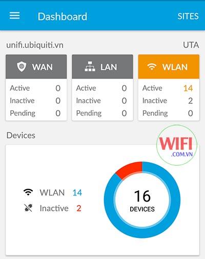 Dashboard của UniFi sau khi đăng nhập Cloud UniFi Controller thành công